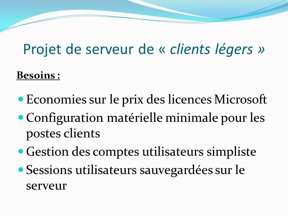 Projet de serveur de « clients légers »