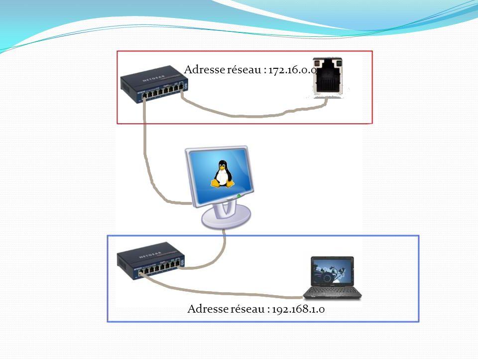 Adresse réseau : 172.16.0.0 Adresse réseau : 192.168.1.0