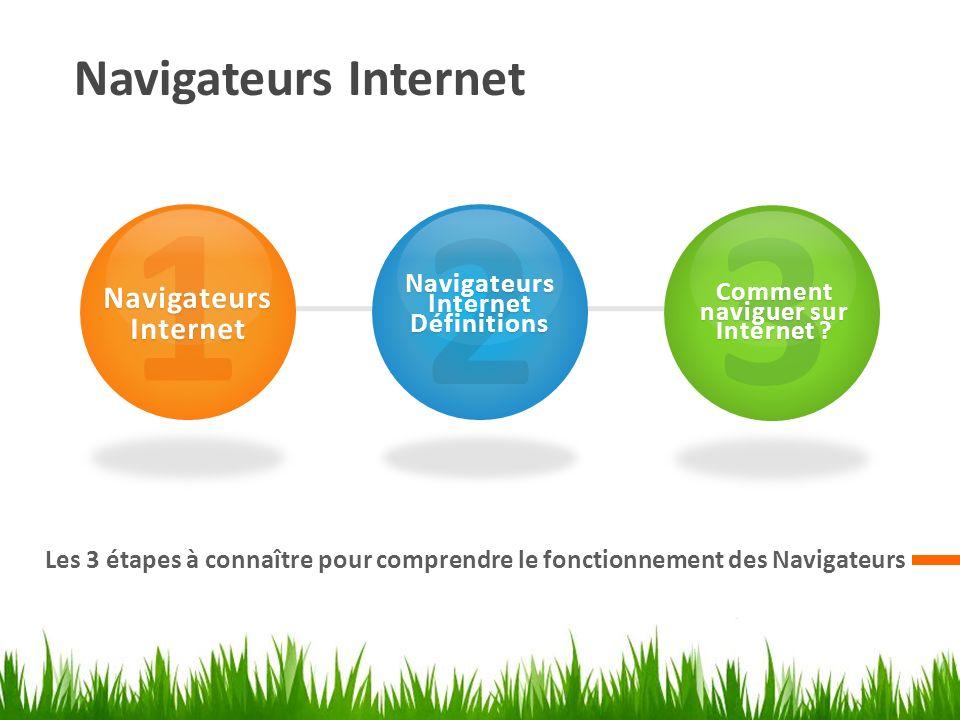 Navigateurs Internet Définitions Comment naviguer sur Internet