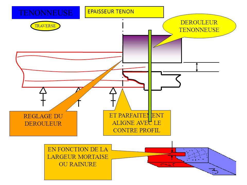 TENONNEUSE EPAISSEUR TENON DEROULEUR TENONNEUSE REGLAGE DU DEROULEUR
