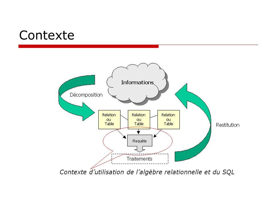 Contexte Contexte d'utilisation de l'algèbre relationnelle et du SQL
