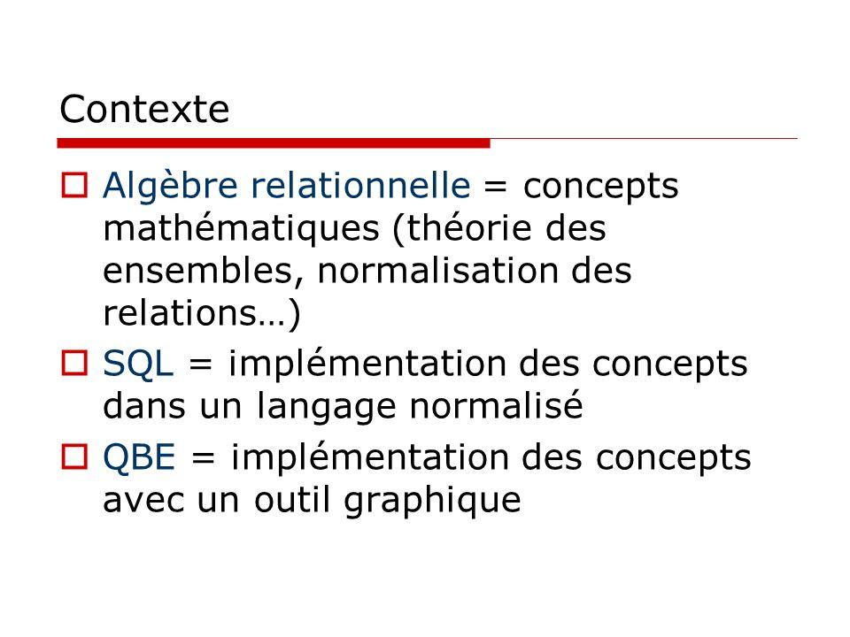 Contexte Algèbre relationnelle = concepts mathématiques (théorie des ensembles, normalisation des relations…)