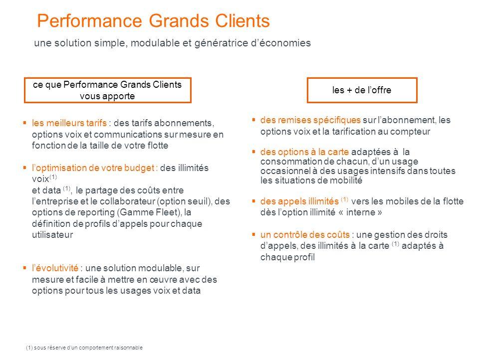 ce que Performance Grands Clients vous apporte
