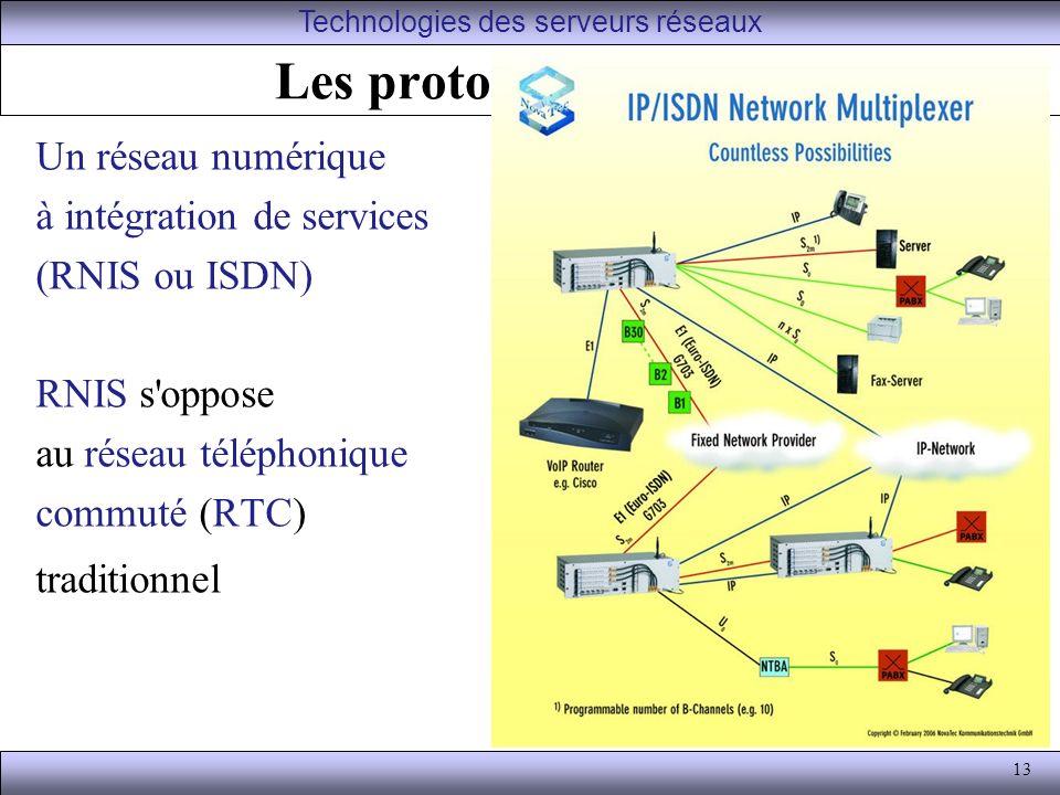 Les protocoles réseaux