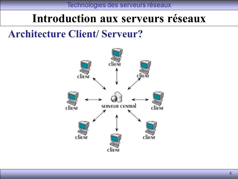 Module technologies des serveurs r seaux ppt video for Architecture client serveur