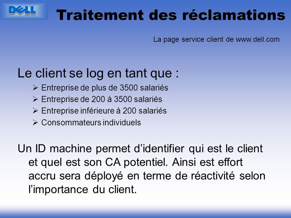 La page service client de www.dell.com
