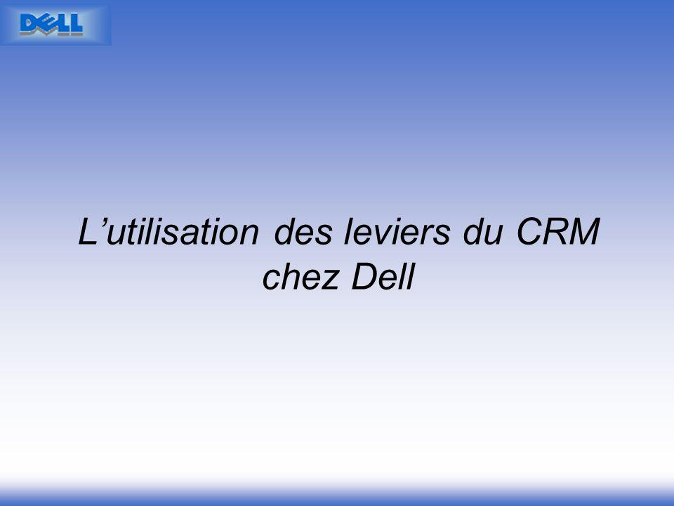 L'utilisation des leviers du CRM chez Dell