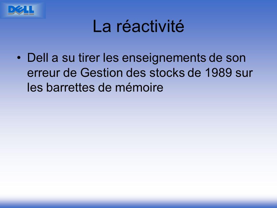 La réactivité Dell a su tirer les enseignements de son erreur de Gestion des stocks de 1989 sur les barrettes de mémoire.