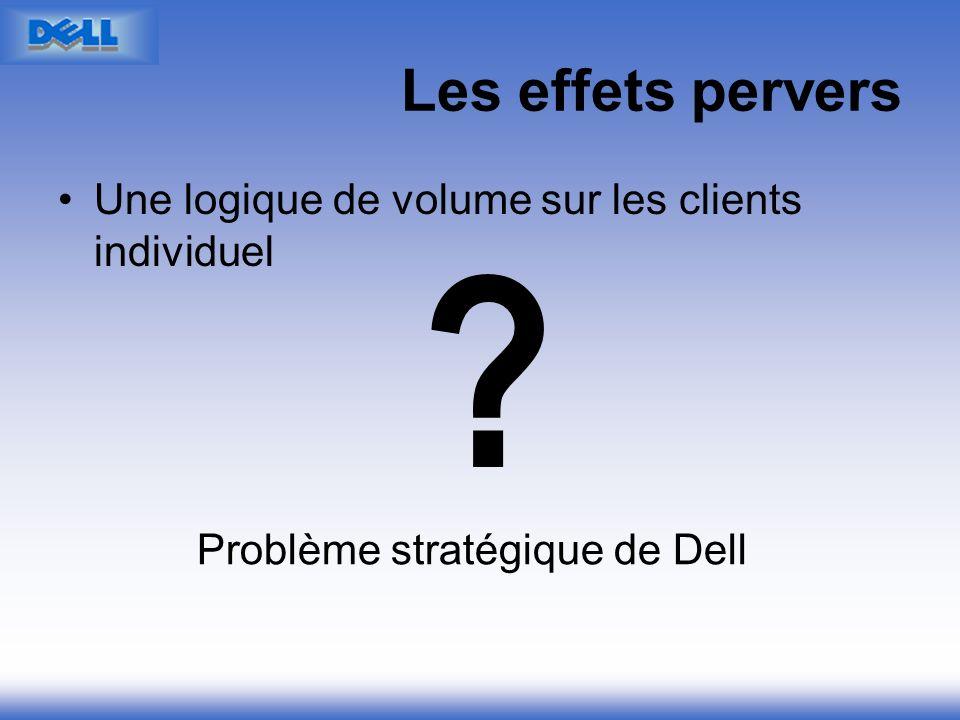 Problème stratégique de Dell