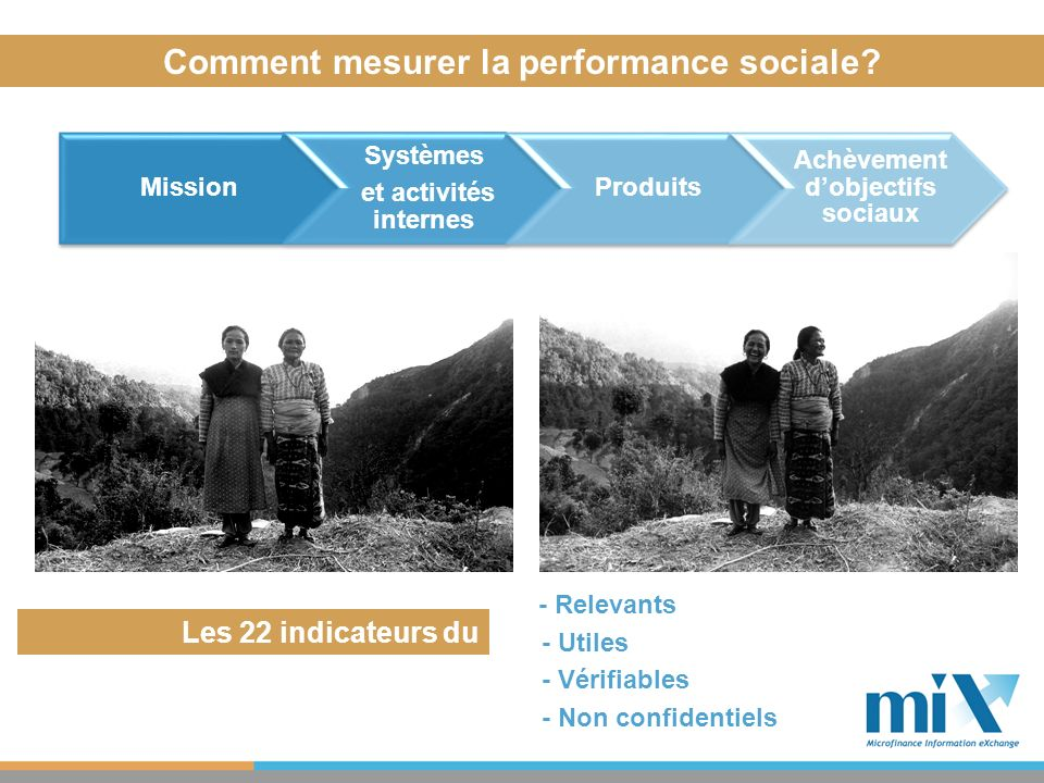 Comment mesurer la performance sociale