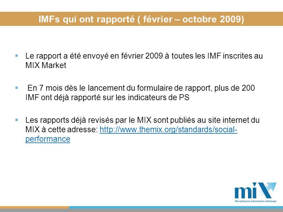 IMFs qui ont rapporté ( février – octobre 2009)
