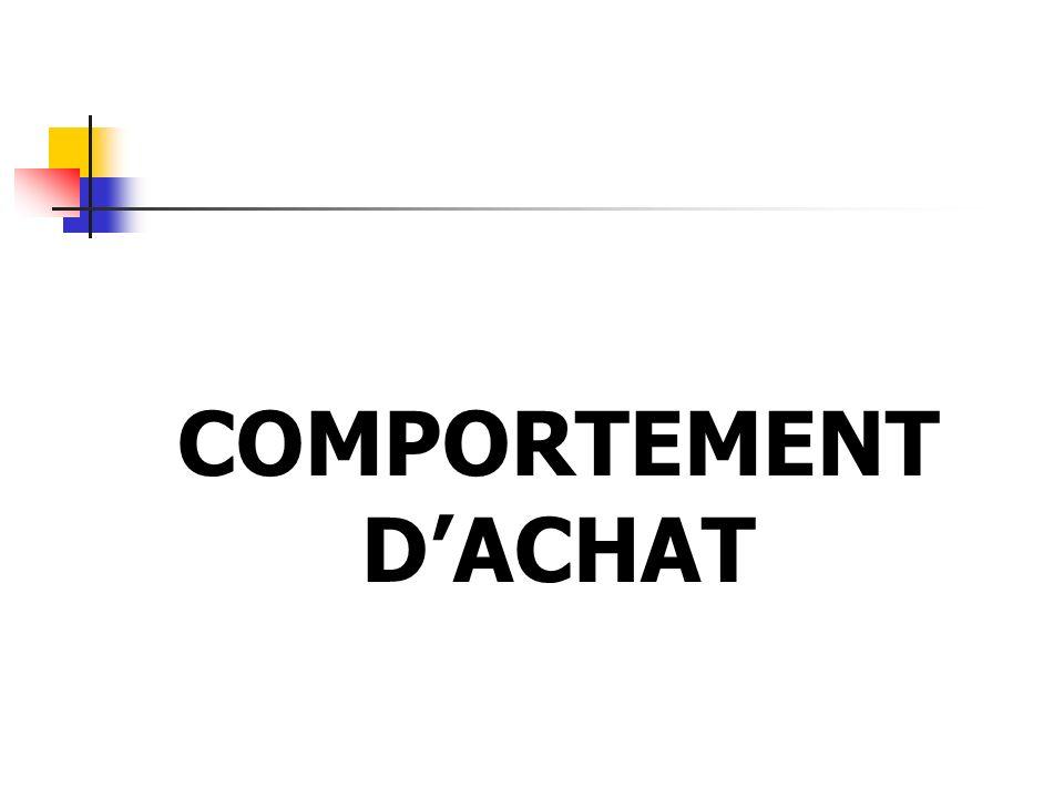 COMPORTEMENT D'ACHAT