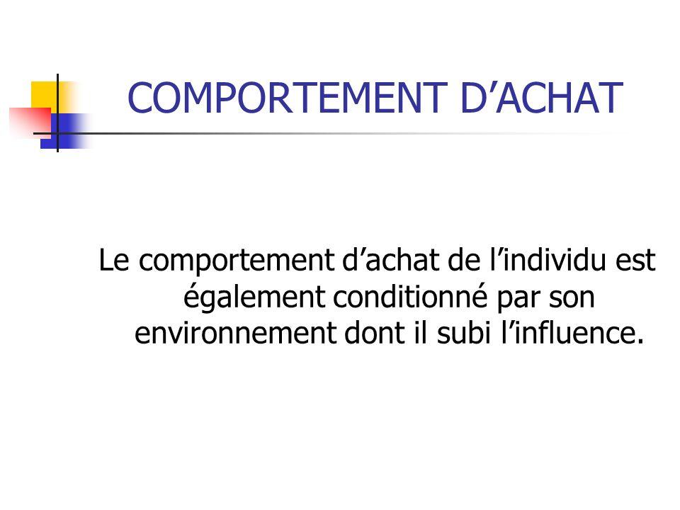 COMPORTEMENT D'ACHAT Le comportement d'achat de l'individu est également conditionné par son environnement dont il subi l'influence.
