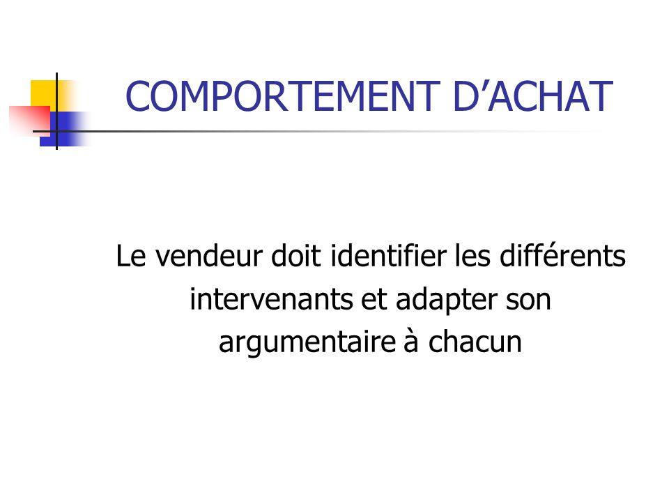 COMPORTEMENT D'ACHAT Le vendeur doit identifier les différents