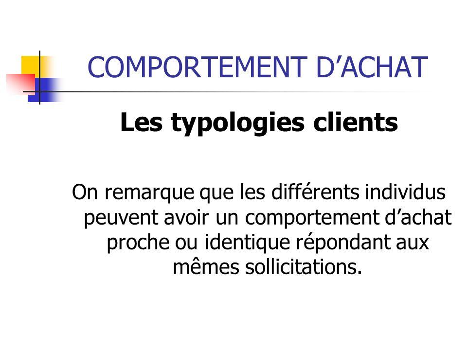 Les typologies clients