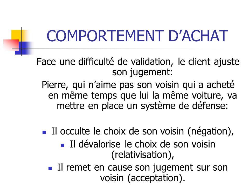COMPORTEMENT D'ACHAT Face une difficulté de validation, le client ajuste son jugement: