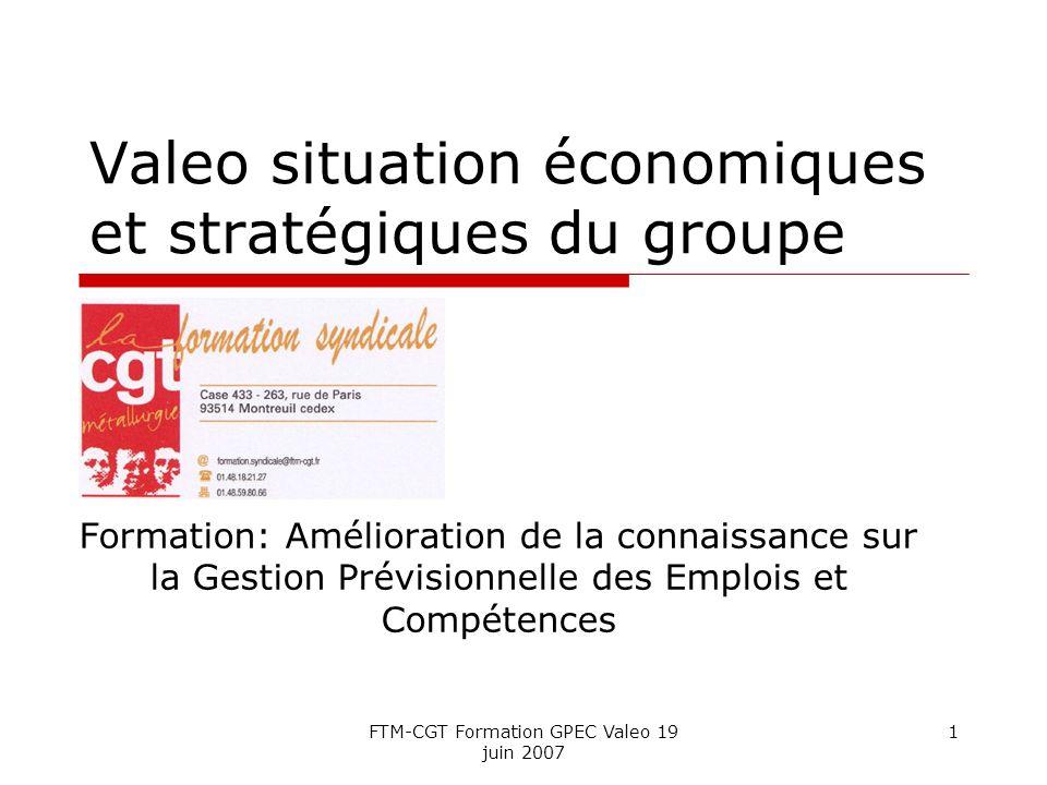 Valeo situation économiques et stratégiques du groupe