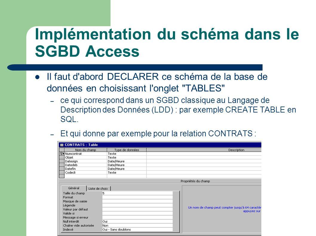 Implémentation du schéma dans le SGBD Access