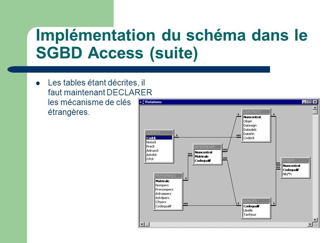 Implémentation du schéma dans le SGBD Access (suite)