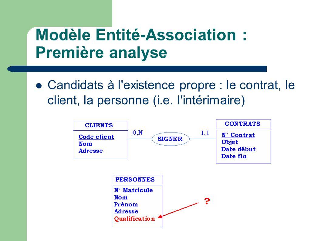 Modèle Entité-Association : Première analyse