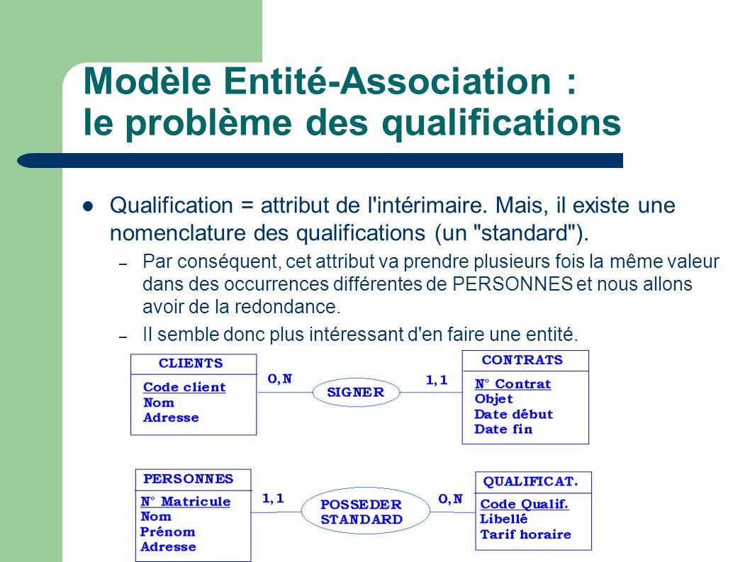 Modèle Entité-Association : le problème des qualifications