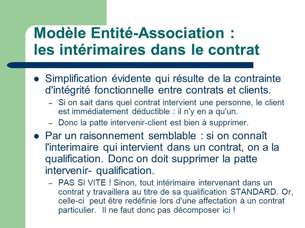 Modèle Entité-Association : les intérimaires dans le contrat