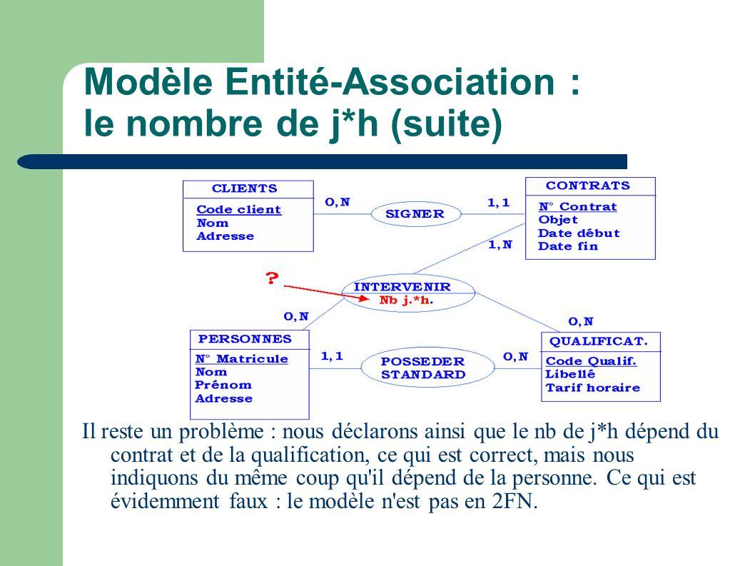 Modèle Entité-Association : le nombre de j*h (suite)