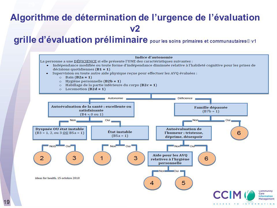 Algorithme de détermination de l'urgence de l'évaluation v2