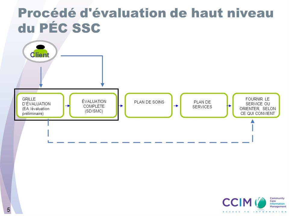 Procédé d évaluation de haut niveau du PÉC SSC