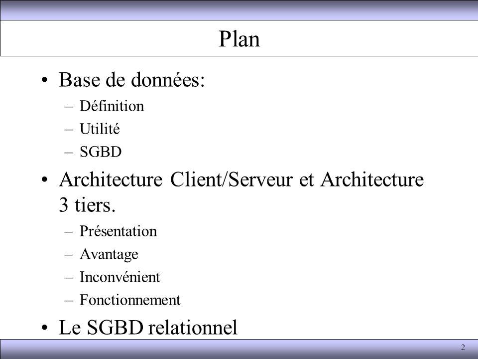 Plan Base de données: Définition. Utilité. SGBD. Architecture Client/Serveur et Architecture 3 tiers.
