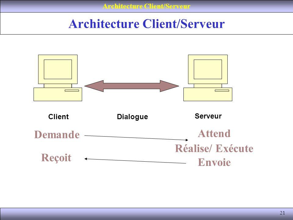 Gestion des bases de donn es ppt video online t l charger for Architecture client serveur