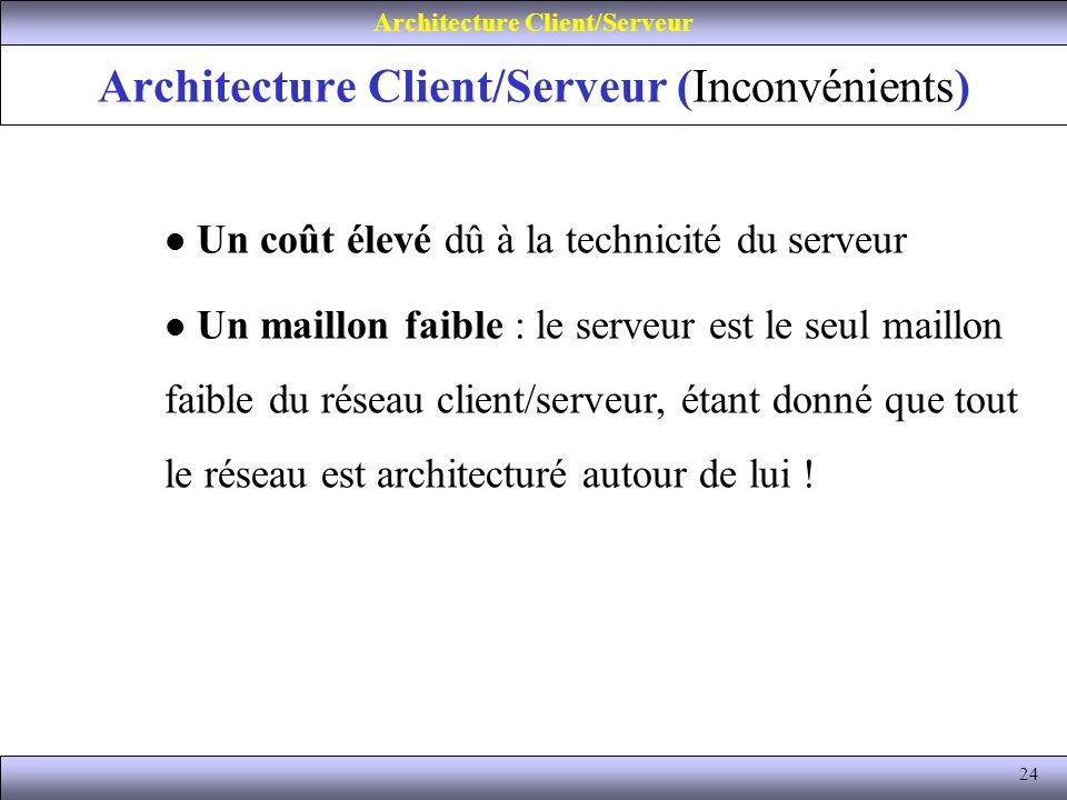 Architecture Client/Serveur (Inconvénients)