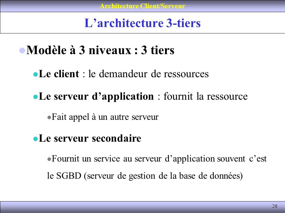 L'architecture 3-tiers