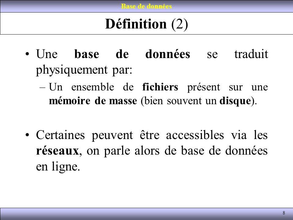 Définition (2) Une base de données se traduit physiquement par: