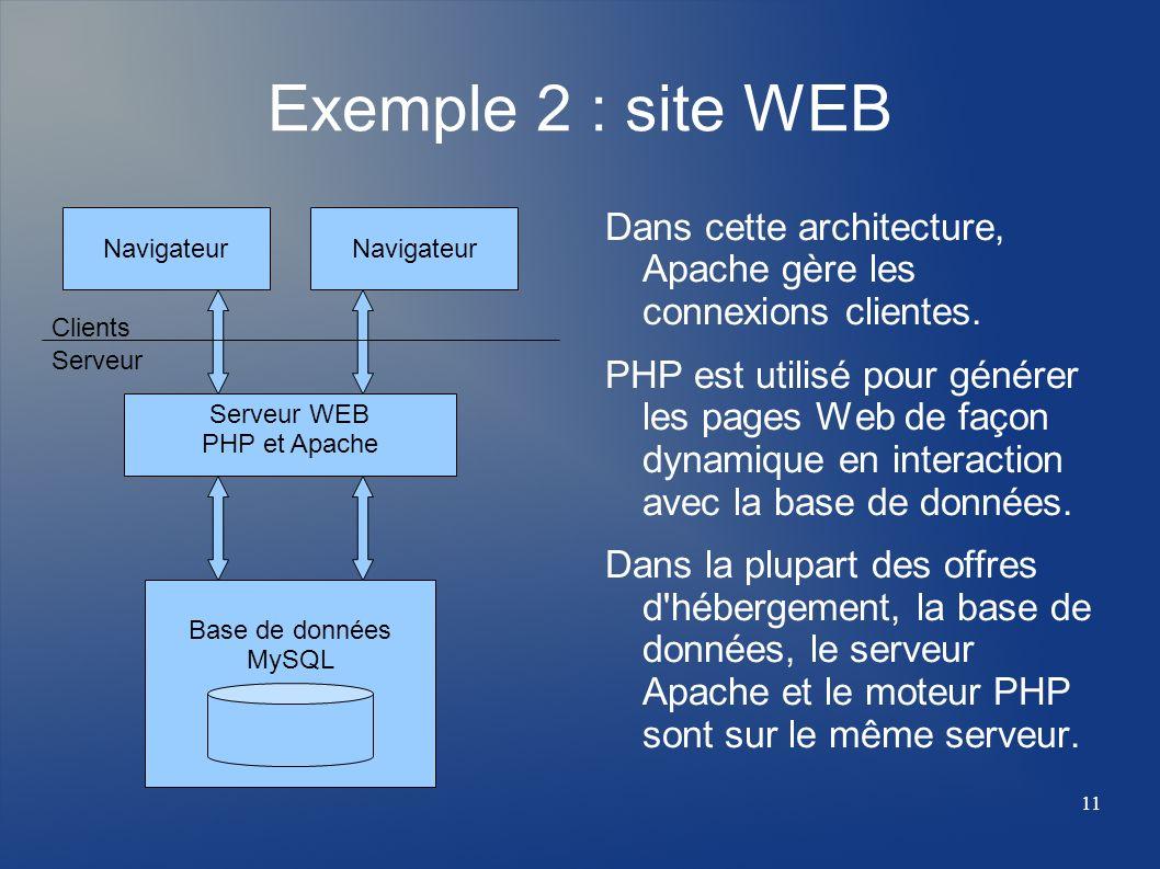 Exemple 2 : site WEB Navigateur. Navigateur. Dans cette architecture, Apache gère les connexions clientes.