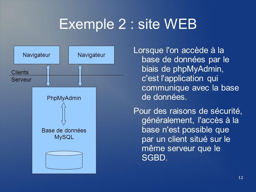 Exemple 2 : site WEB Navigateur. Navigateur.