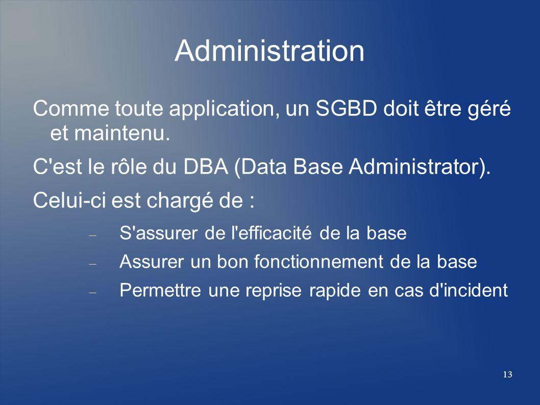 Administration Comme toute application, un SGBD doit être géré et maintenu. C est le rôle du DBA (Data Base Administrator).