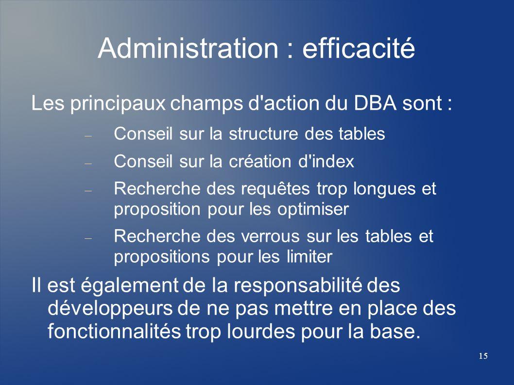 Administration : efficacité