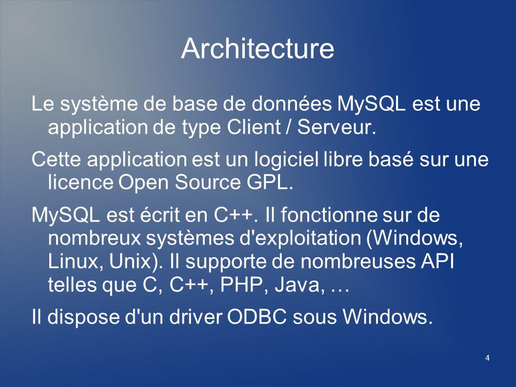 Architecture Le système de base de données MySQL est une application de type Client / Serveur.