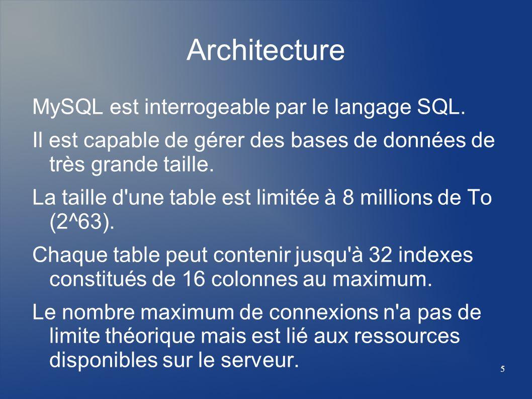 Architecture MySQL est interrogeable par le langage SQL.