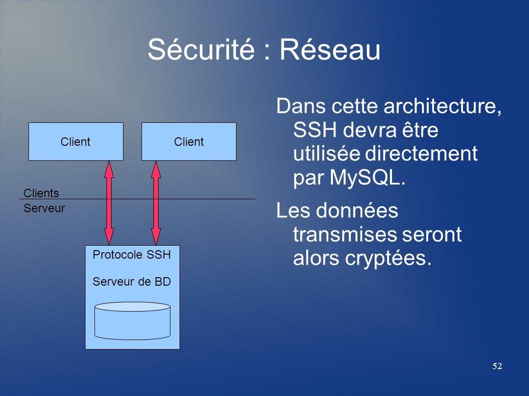 Sécurité : Réseau Dans cette architecture, SSH devra être utilisée directement par MySQL. Les données transmises seront alors cryptées.