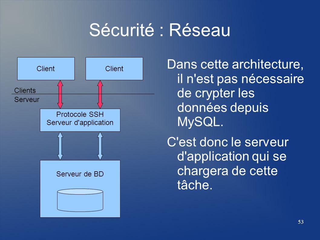 Sécurité : Réseau Client. Client. Dans cette architecture, il n est pas nécessaire de crypter les données depuis MySQL.