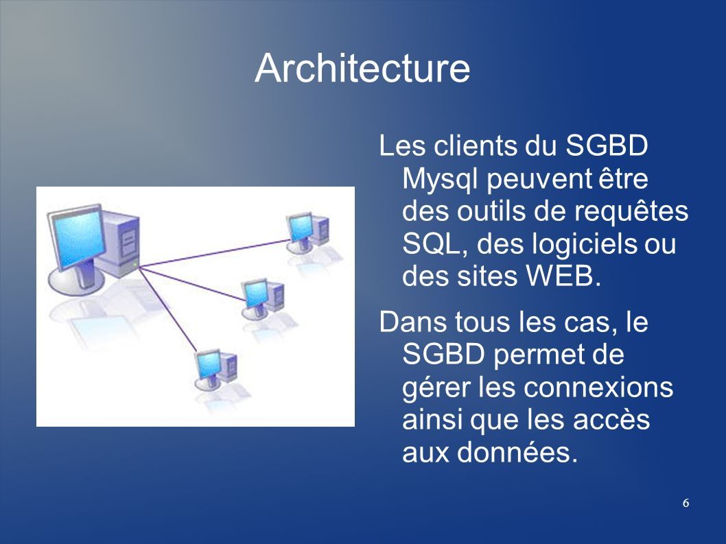 Architecture Les clients du SGBD Mysql peuvent être des outils de requêtes SQL, des logiciels ou des sites WEB.