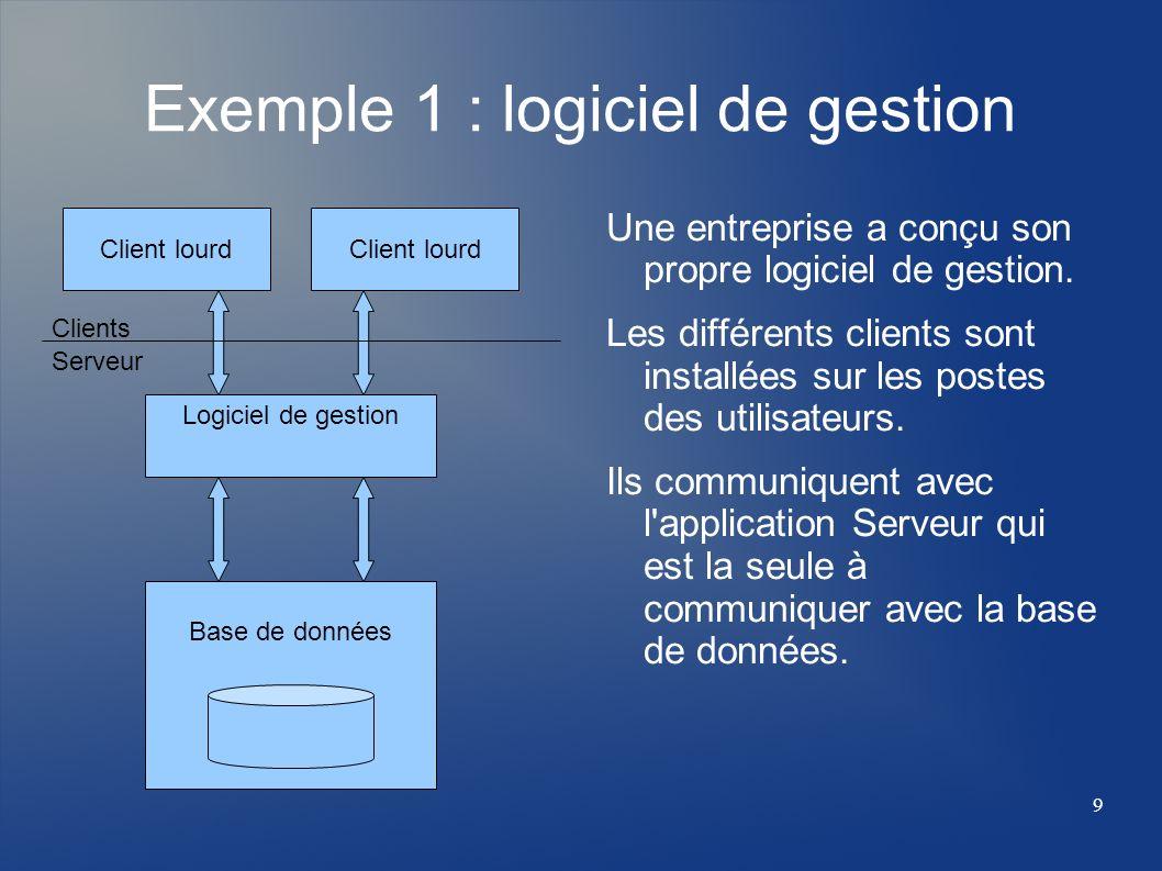 Exemple 1 : logiciel de gestion