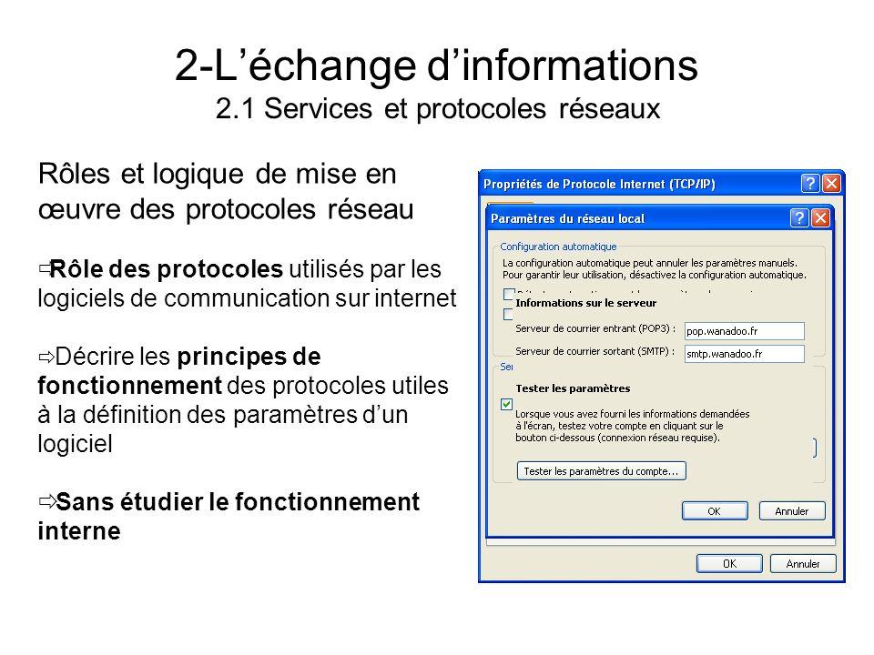 2-L'échange d'informations 2.1 Services et protocoles réseaux