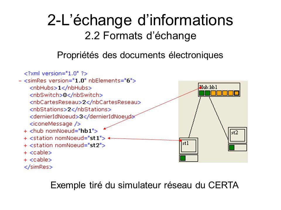 2-L'échange d'informations 2.2 Formats d'échange