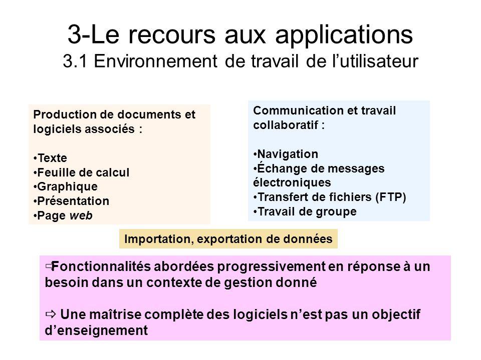 3-Le recours aux applications 3