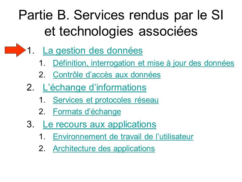 Partie B. Services rendus par le SI et technologies associées