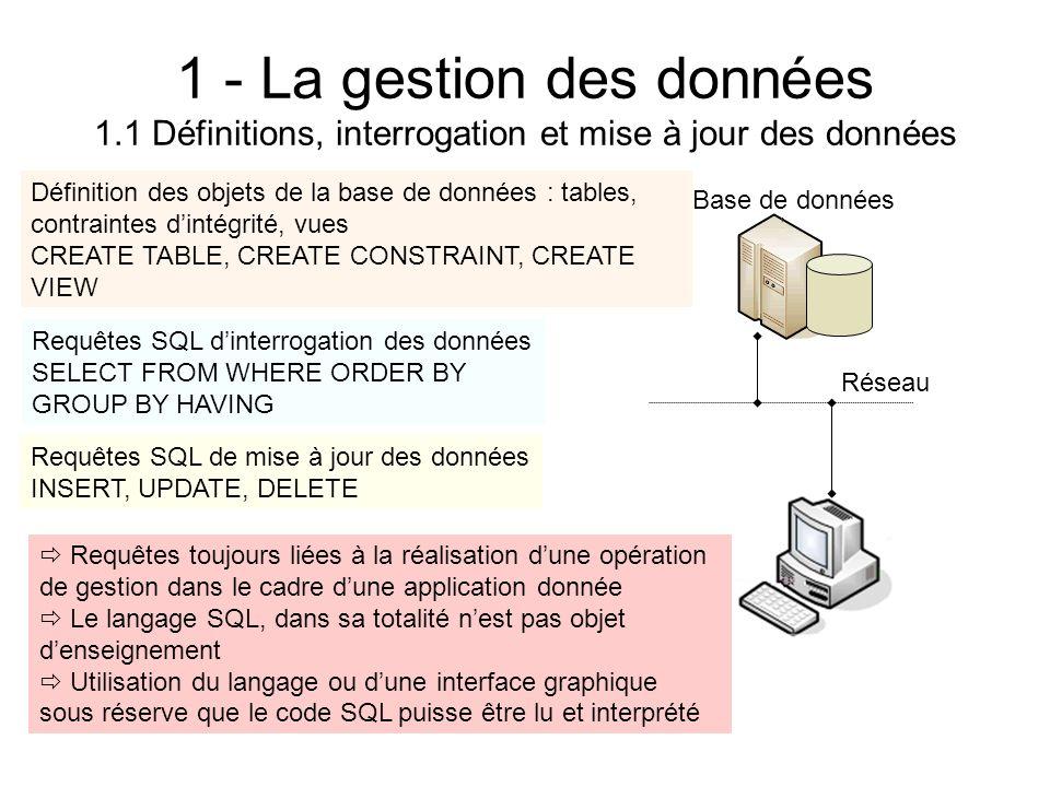 1 - La gestion des données 1