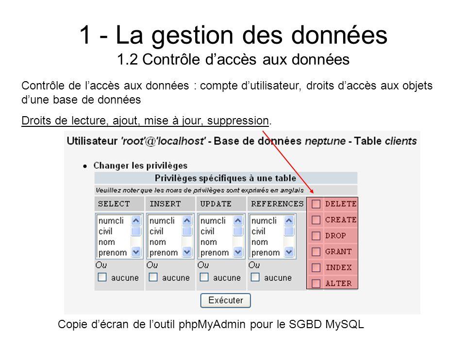 1 - La gestion des données 1.2 Contrôle d'accès aux données